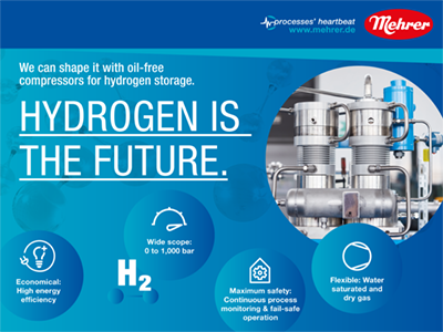 Hydrogen Online Conference 2021